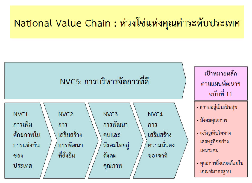 value chain nintendo wii Free essays on vrin analysis nintendo wii value rare for students use our papers to help you with yours 1 - 30  1–23 value chain analysis in interfirm .